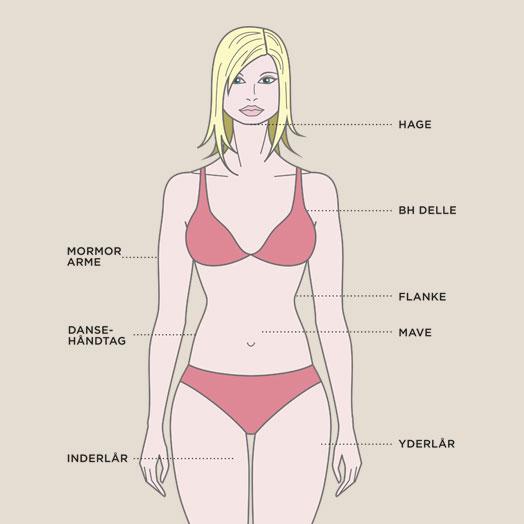 danske piger med store bryster kvinde sex
